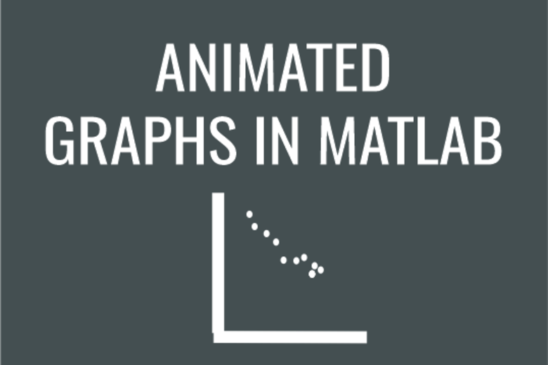 Animated Graphs in MATLAB with a scattergraph image
