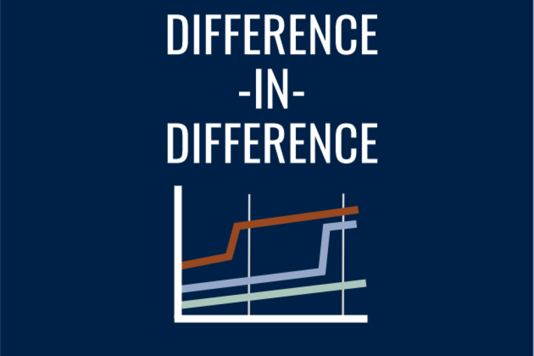Difference-in-Difference graphic
