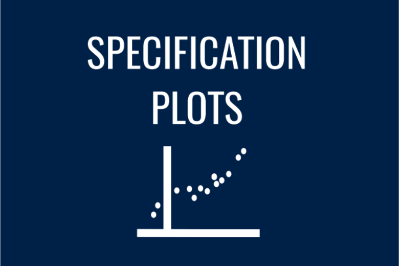 Specification Plots with graph image